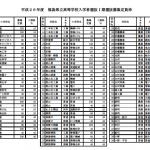 平成26年度福島県立高校Ⅰ期選抜定員枠資料