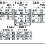 大学入試センター試験,東北本線,臨時列車時刻表