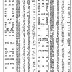 福島県立高校入試,Ⅱ期選抜,出願先変更,2/20現在