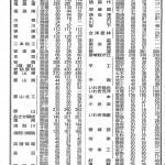 福島県立高校,Ⅱ期選抜,入学試験,学力検査,出願先変更,志願倍率,志願者数