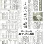 企業の人事担当者が選ぶ大学総合ランキング,日本経済新聞